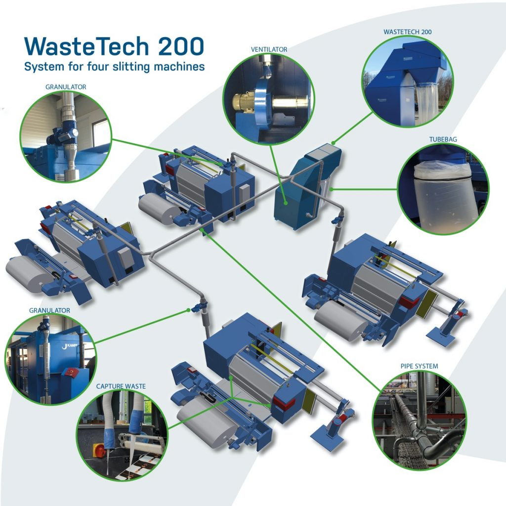 WasteTech 200 system for 4 machines_s